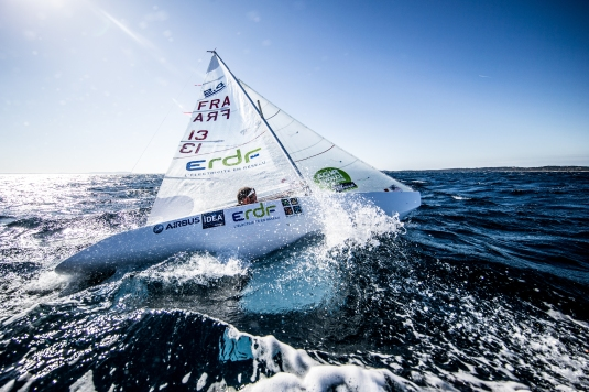 Sailing World Cup Hyeres 2016